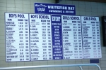 Healy Awards - Whitefish Bay High School Signs, Record Boards, Banners - 11